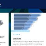 Projekt - Vincentz Network CBD - Datenbankwebseite - Wordpress - Wirth & Horn Informationssysteme